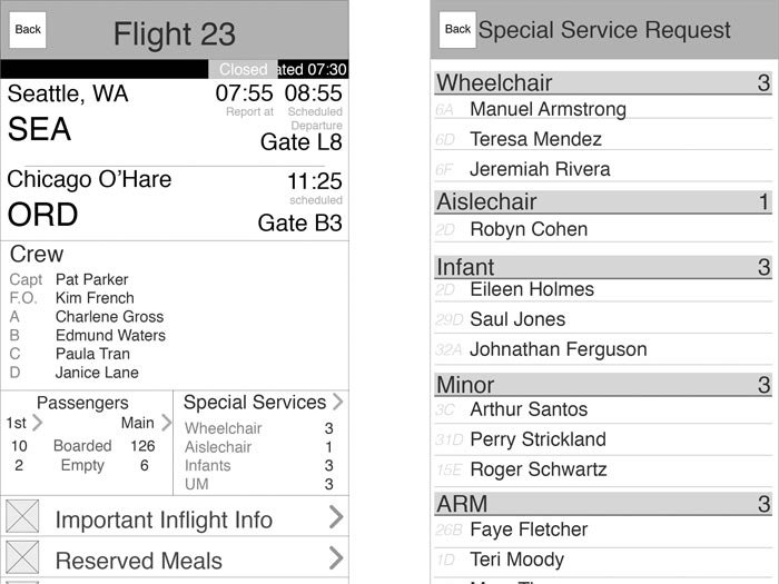 initial wireframes to test FAs with